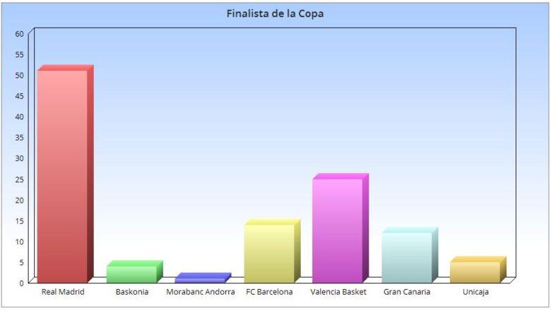 finalista-copa