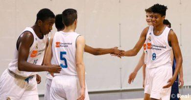 #RMBCantera | El Cadete A gana el Torneo Budva Basketball Cup