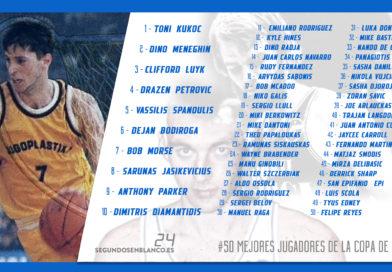 TOP 50 Mejores Jugadores de la historia de la Copa de Europa